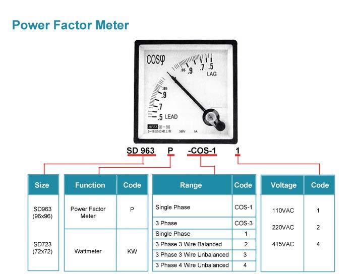 Power Factor Meter : Advance lite